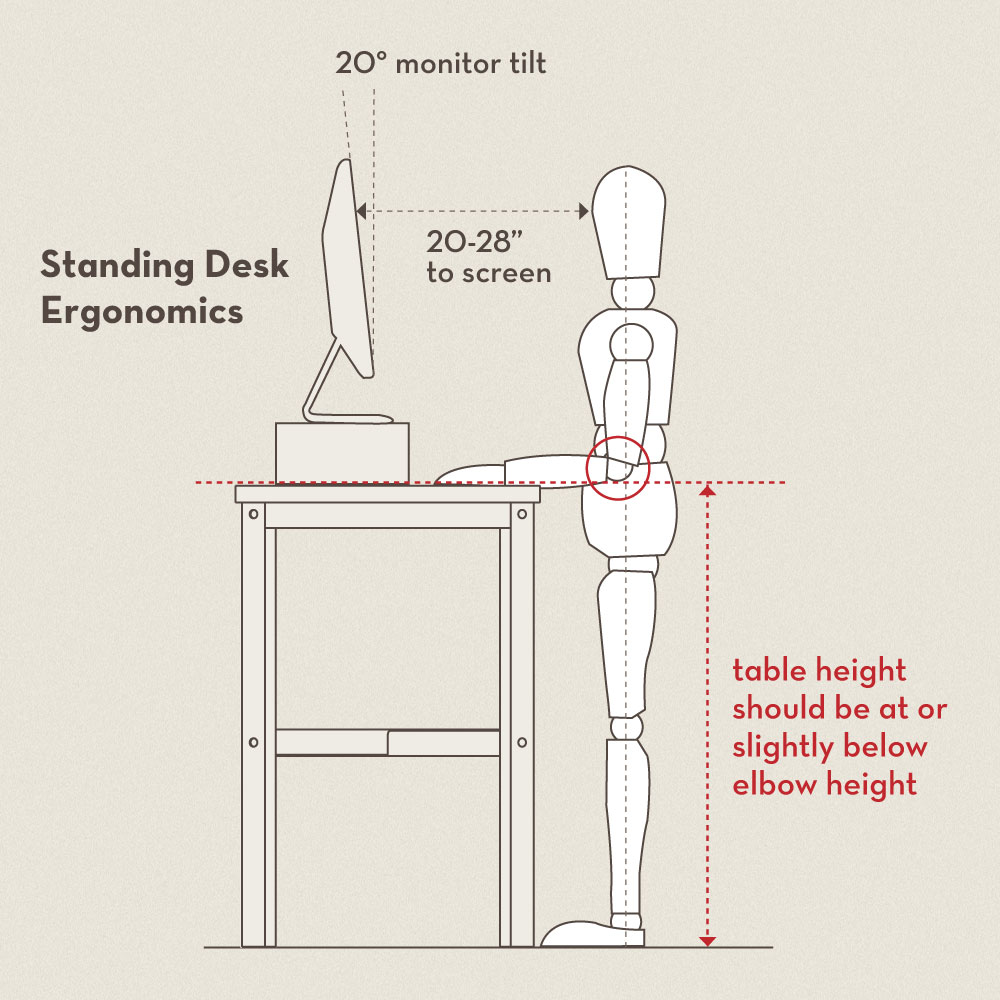 Home Office Design Tips To Stay Healthy: 6 Tips How To Set-up Your